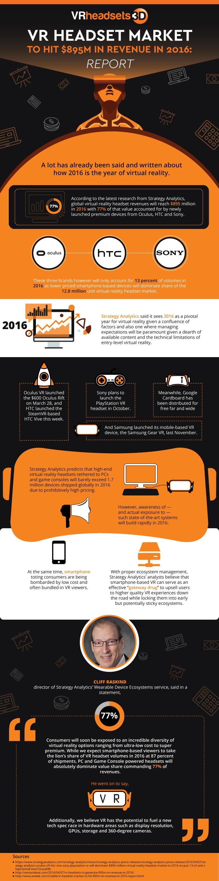 VR-Headset-Market-Report-2